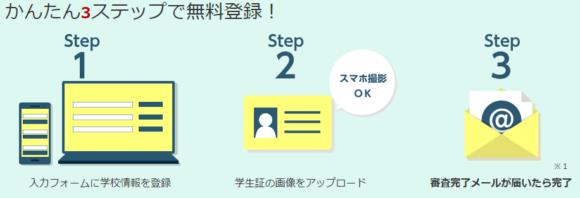 楽天学割_入会手順